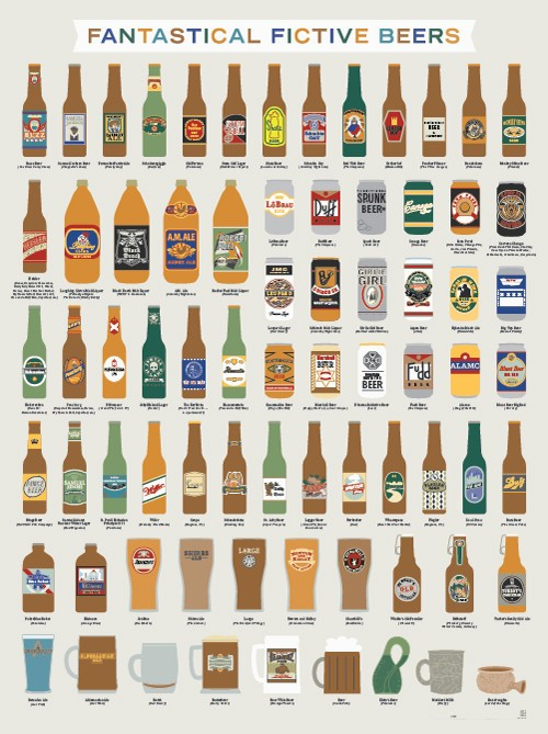 71 fictional beers (via Pop Chart Lab).