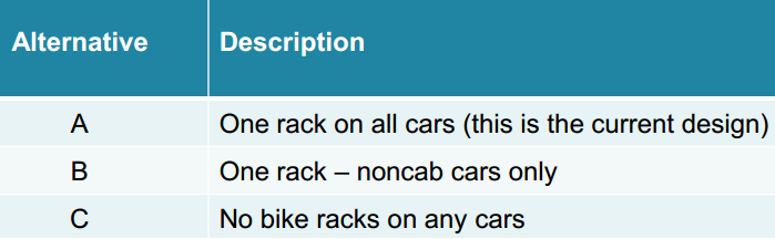 bike_rack_alternatives__bart.png
