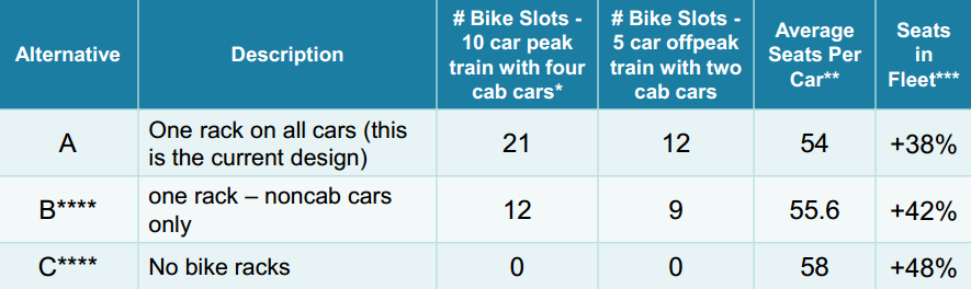 bike_rack_analysis.png