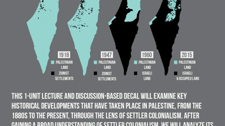 UC Berkeley Suspends Controversial Israel-Palestine Course Amid Complaints